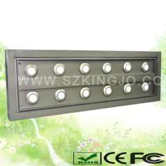 High Rendering Index 30W LED Jewelry Light