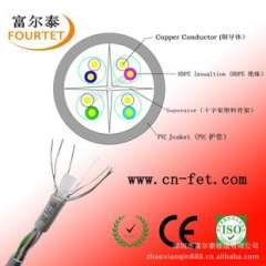 Supply CAT6 UTP STP FTP 24awg 0.50MM network cable | Jumper RJ45