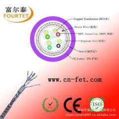 Supply of high quality high transmission UTP cable network cable