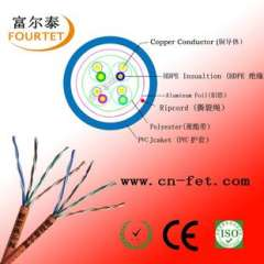 Shenzhen Longgang CAT5E five | Network Line | multi-color network cable