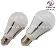 Market The Best Attactive LED Bulb