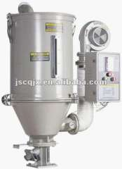 STG-U Series Plastic Blender Machine