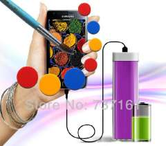 Lipstick POWER BANK, 2600MAH portable external battery charger Universal power pank for Iphone 5s\ Ipad\ Samsung