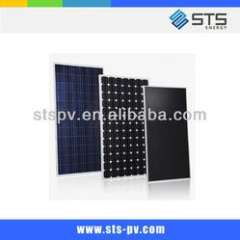 best price power 8W solar panel